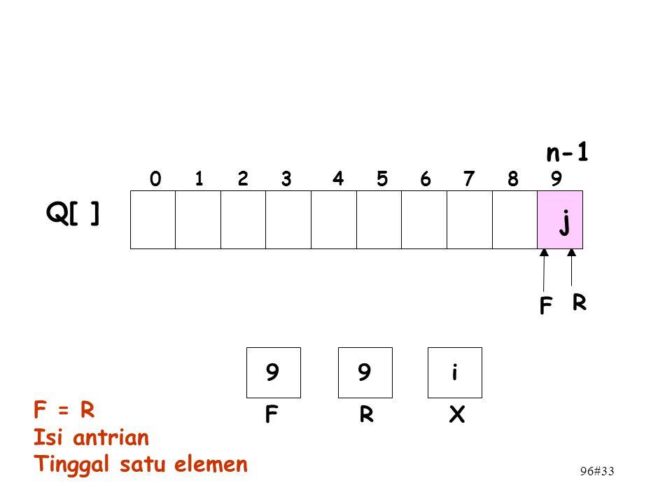 n-1 Q[ ] j F R 9 9 i F = R Isi antrian Tinggal satu elemen F R X